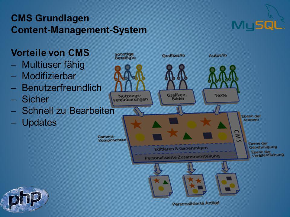 CMS Grundlagen Content-Management-System. Vorteile von CMS. Multiuser fähig. Modifizierbar. Benutzerfreundlich.