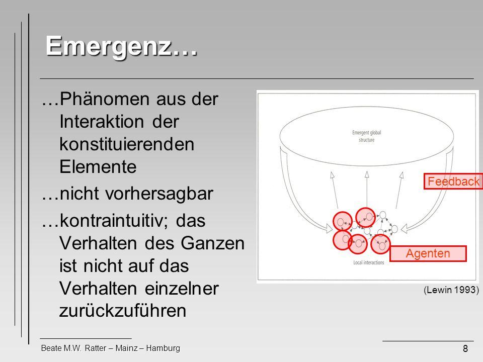 Emergenz… …Phänomen aus der Interaktion der konstituierenden Elemente