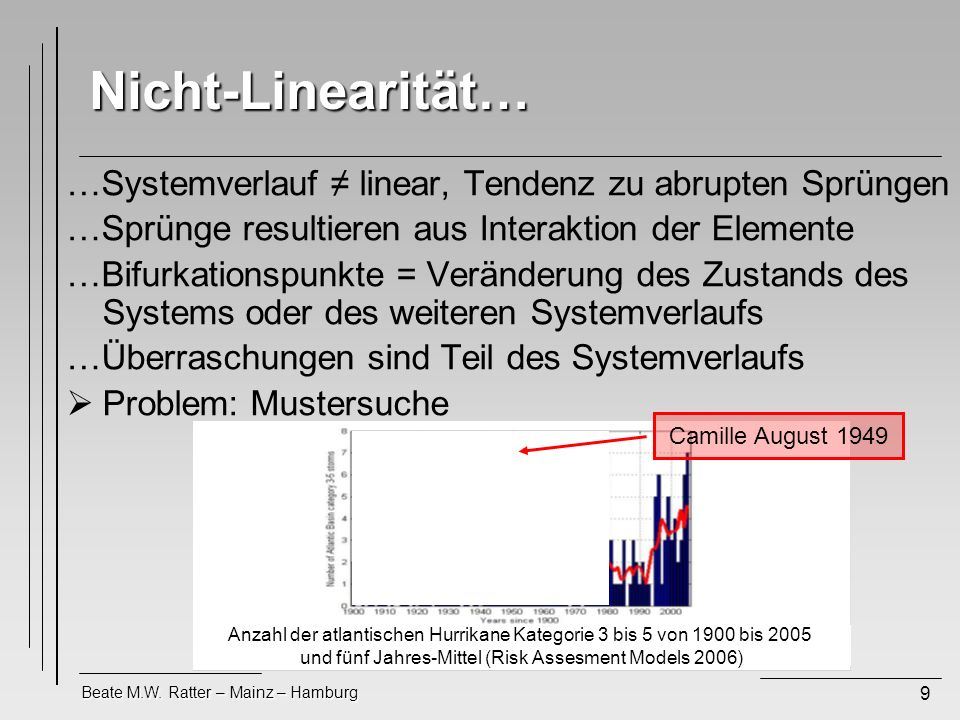 Nicht-Linearität… …Systemverlauf ≠ linear, Tendenz zu abrupten Sprüngen. …Sprünge resultieren aus Interaktion der Elemente.