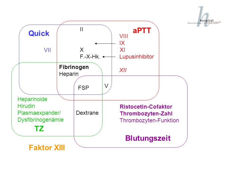aPTT Quick TZ Blutungszeit Faktor XIII II VIII IX X XI