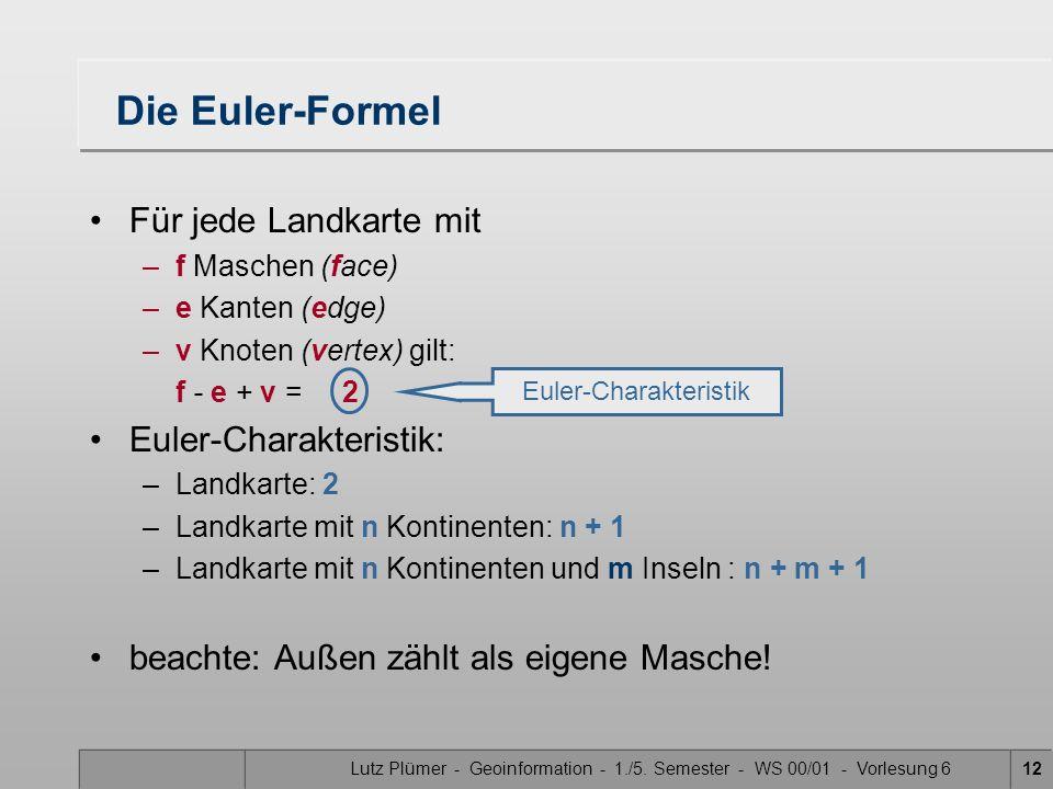 Die Euler-Formel Für jede Landkarte mit Euler-Charakteristik: