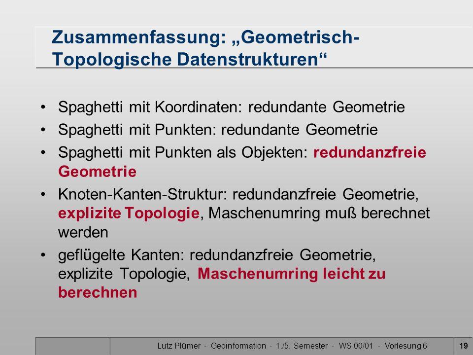 """Zusammenfassung: """"Geometrisch-Topologische Datenstrukturen"""