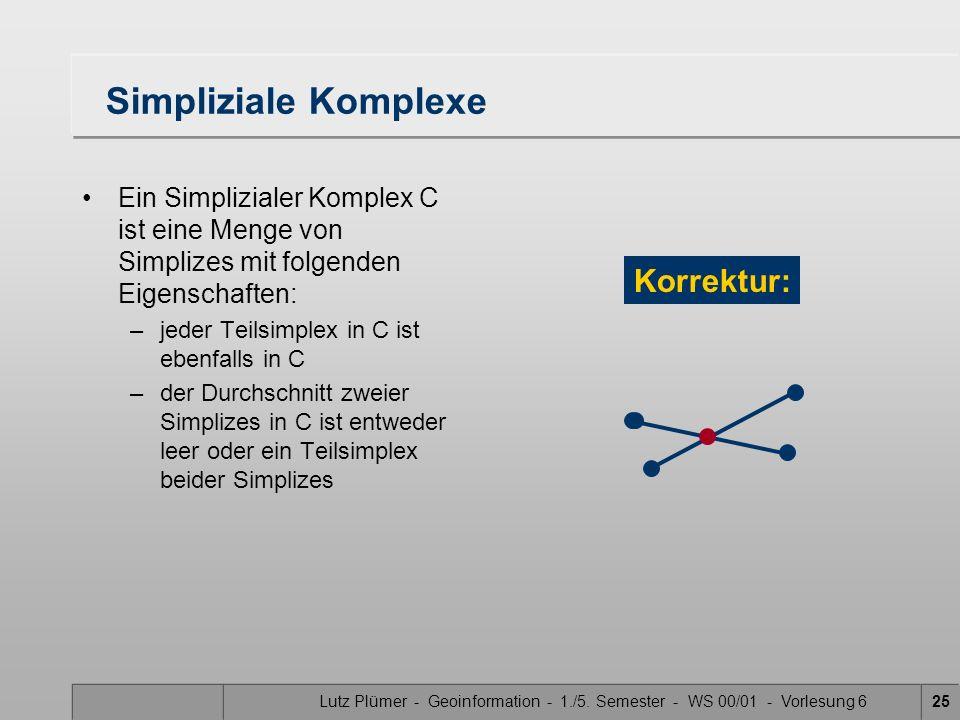 Lutz Plümer - Geoinformation - 1./5. Semester - WS 00/01 - Vorlesung 6