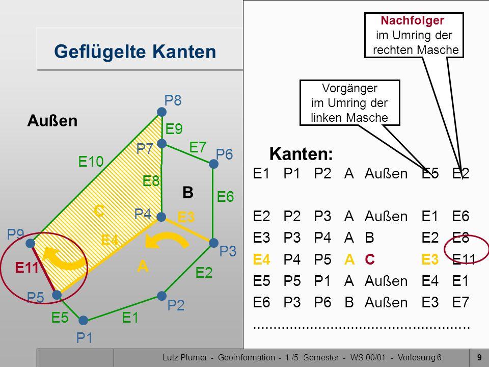 Geflügelte Kanten Kanten: Außen B C A P8 E9 P7 E7 P6 E10 E8