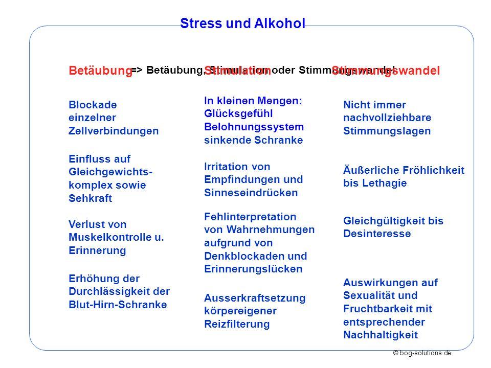 Stress und Alkohol Betäubung Stimulation Stimmungswandel