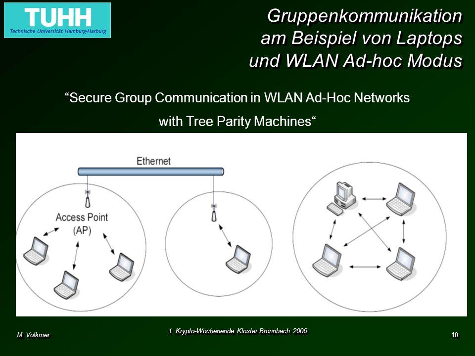 Gruppenkommunikation am Beispiel von Laptops und WLAN Ad-hoc Modus