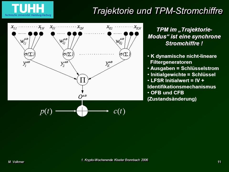 Trajektorie und TPM-Stromchiffre