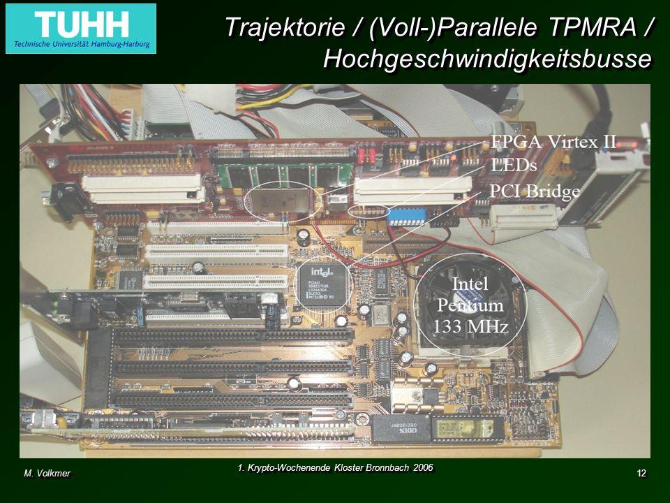 Trajektorie / (Voll-)Parallele TPMRA / Hochgeschwindigkeitsbusse