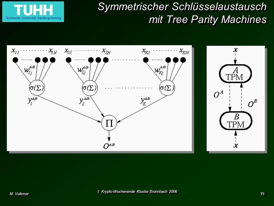 Symmetrischer Schlüsselaustausch mit Tree Parity Machines
