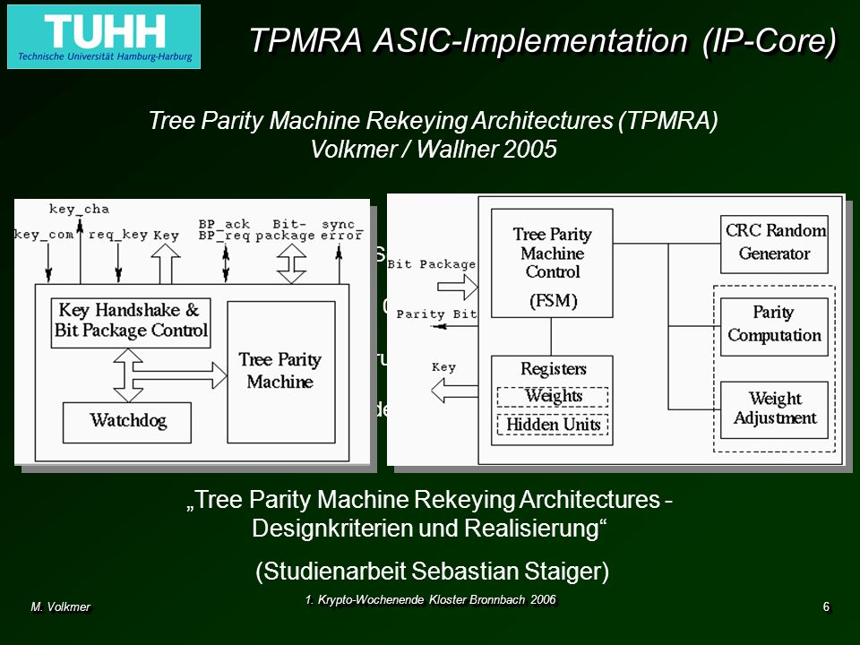 TPMRA ASIC-Implementation (IP-Core)
