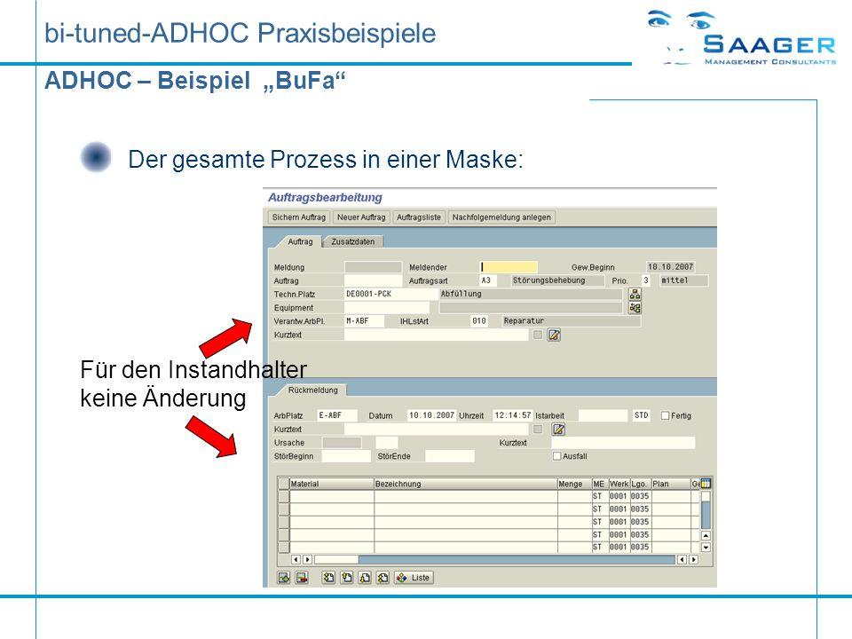 bi-tuned-ADHOC Praxisbeispiele