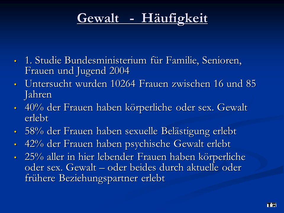 Gewalt - Häufigkeit 1. Studie Bundesministerium für Familie, Senioren, Frauen und Jugend 2004.