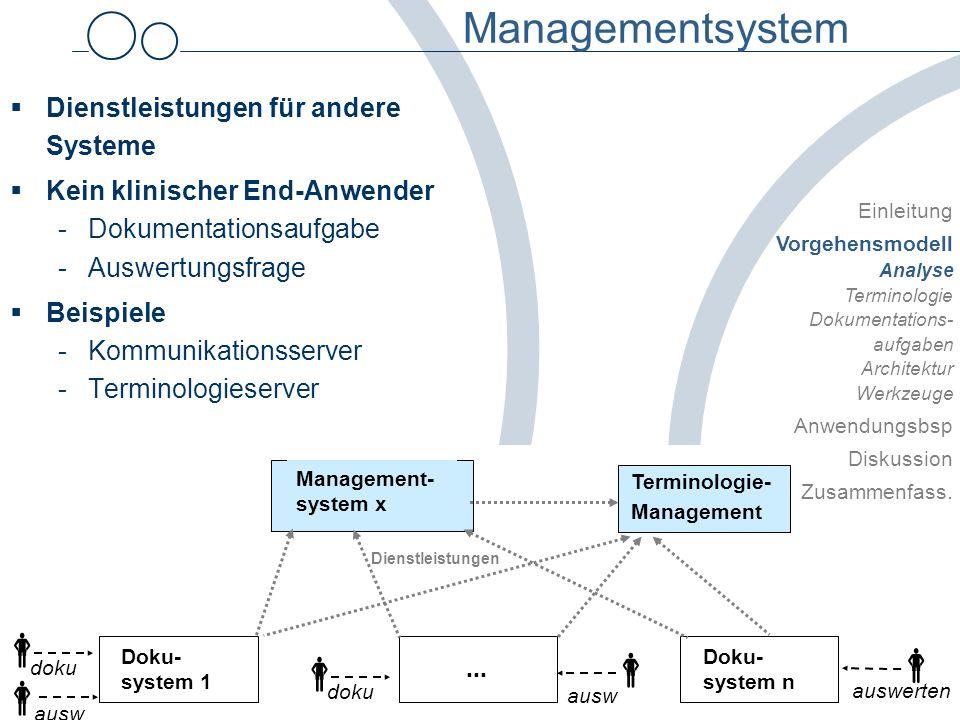  Managementsystem Dienstleistungen für andere Systeme