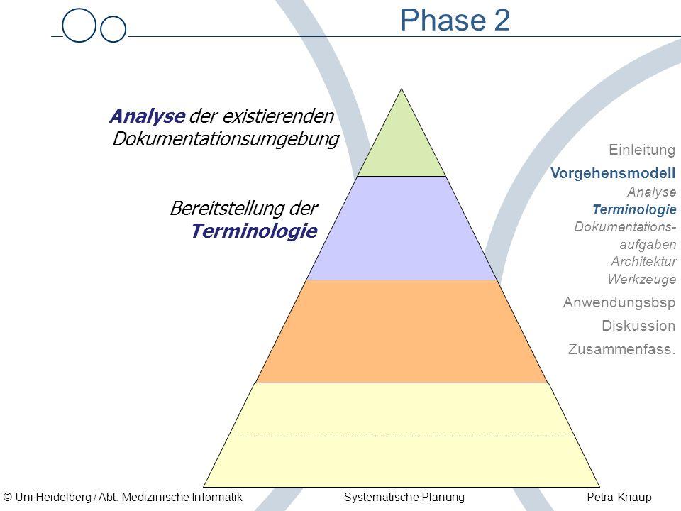 Phase 2 Analyse der existierenden Dokumentationsumgebung