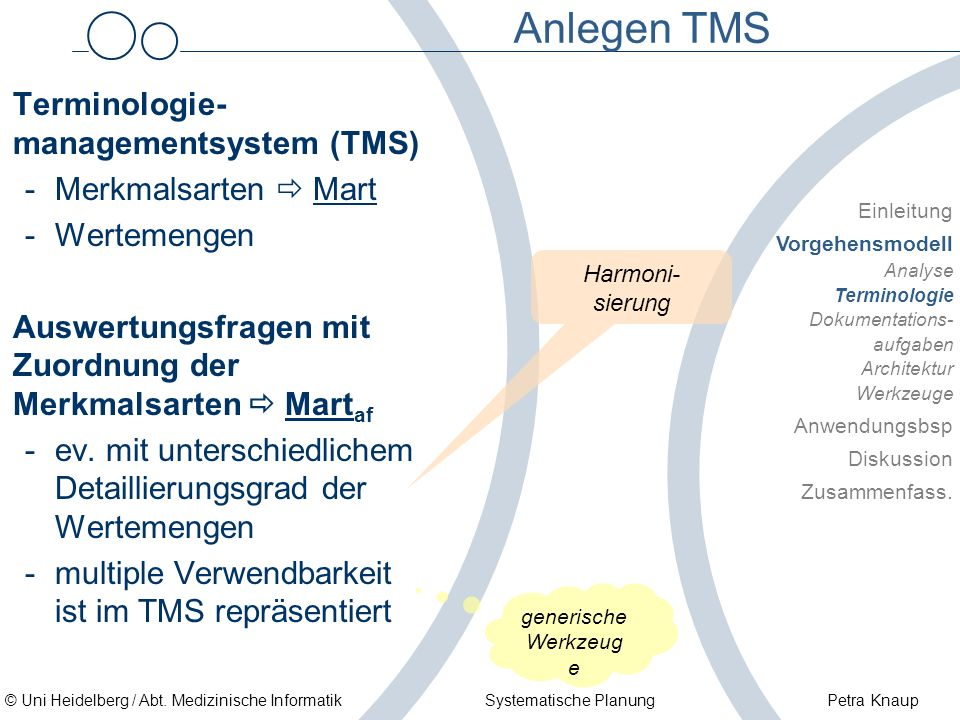 Anlegen TMS Terminologie-managementsystem (TMS) Merkmalsarten  Mart