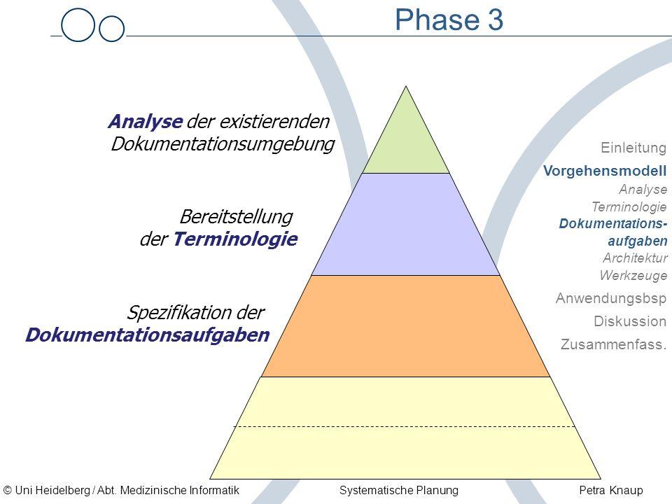 Phase 3 Analyse der existierenden Dokumentationsumgebung