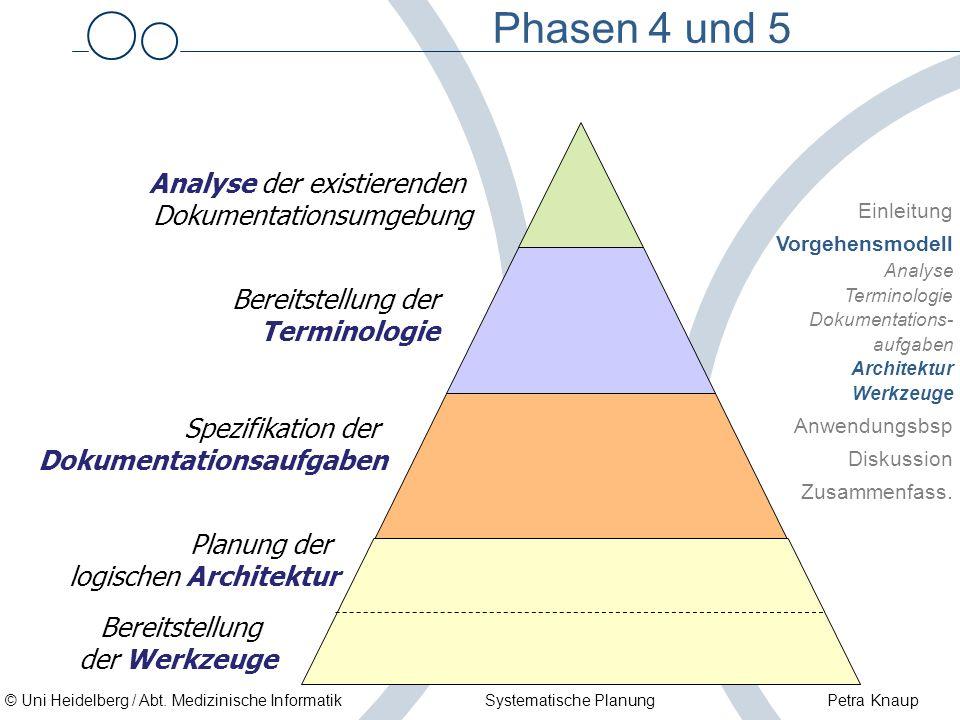 Phasen 4 und 5 Analyse der existierenden Dokumentationsumgebung