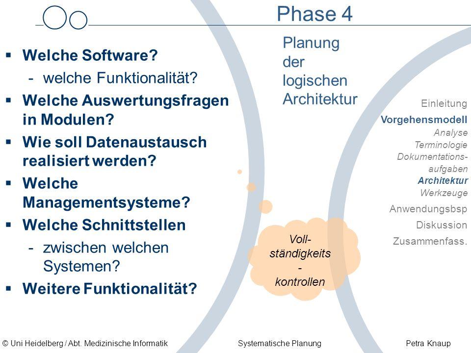 Phase 4 Planung der logischen Architektur Welche Software