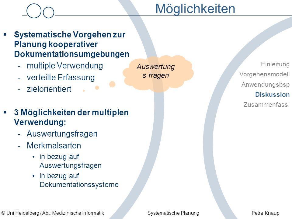 Möglichkeiten Systematische Vorgehen zur Planung kooperativer Dokumentationsumgebungen. multiple Verwendung.