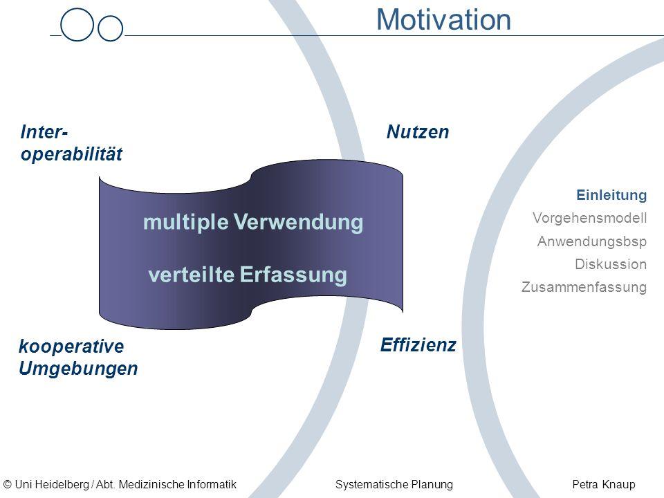 Motivation multiple Verwendung verteilte Erfassung Inter- operabilität
