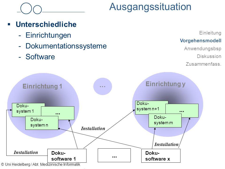 Ausgangssituation Unterschiedliche Einrichtungen Dokumentationssysteme