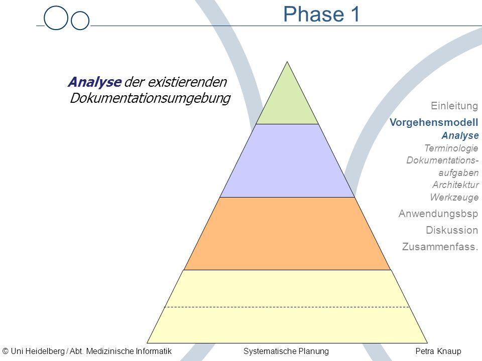 Phase 1 Analyse der existierenden Dokumentationsumgebung Einleitung