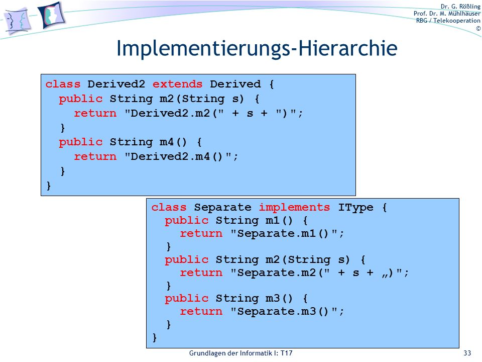 Implementierungs-Hierarchie