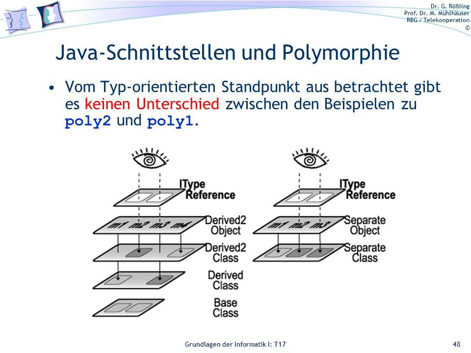 Java-Schnittstellen und Polymorphie