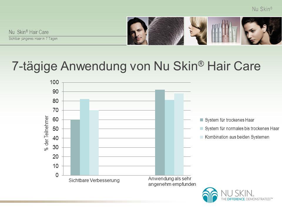 7-tägige Anwendung von Nu Skin® Hair Care