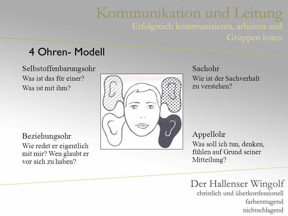 4 Ohren- Modell Selbstoffenbarungsohr Beziehungsohr Sachohr Appellohr