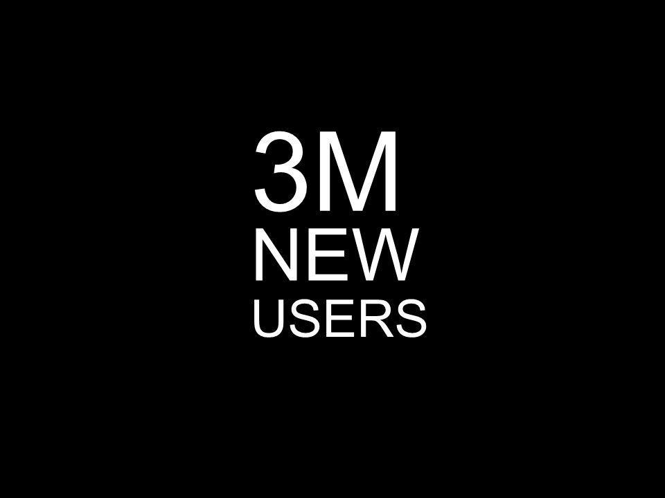3M NEW USERS