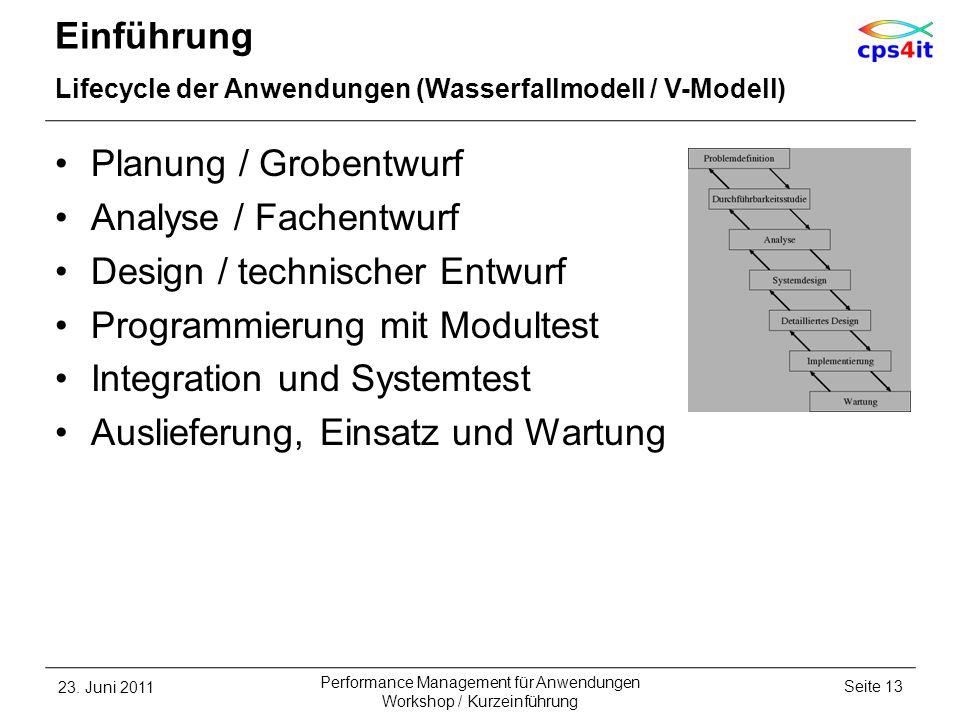 Design / technischer Entwurf Programmierung mit Modultest