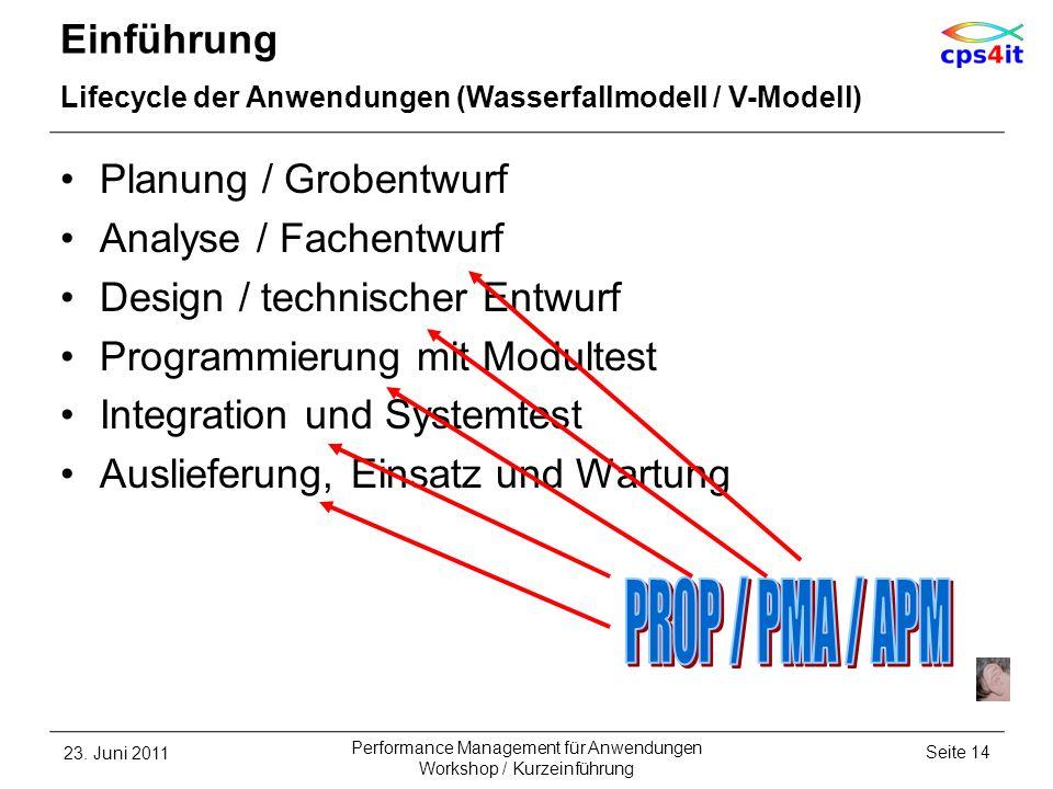 PROP / PMA / APM Einführung Planung / Grobentwurf