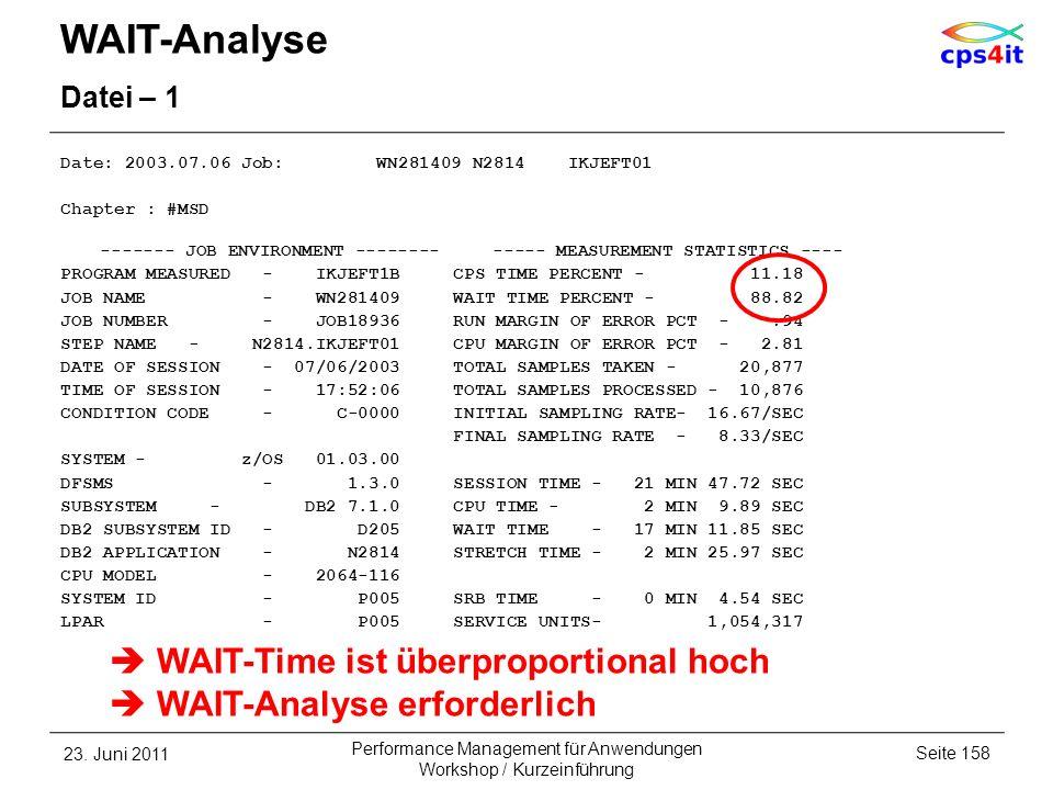 WAIT-Analyse  WAIT-Time ist überproportional hoch