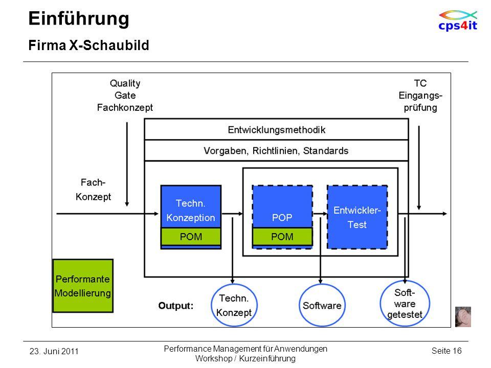 Einführung Firma X-Schaubild 23. Juni 2011