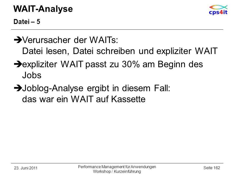 expliziter WAIT passt zu 30% am Beginn des Jobs