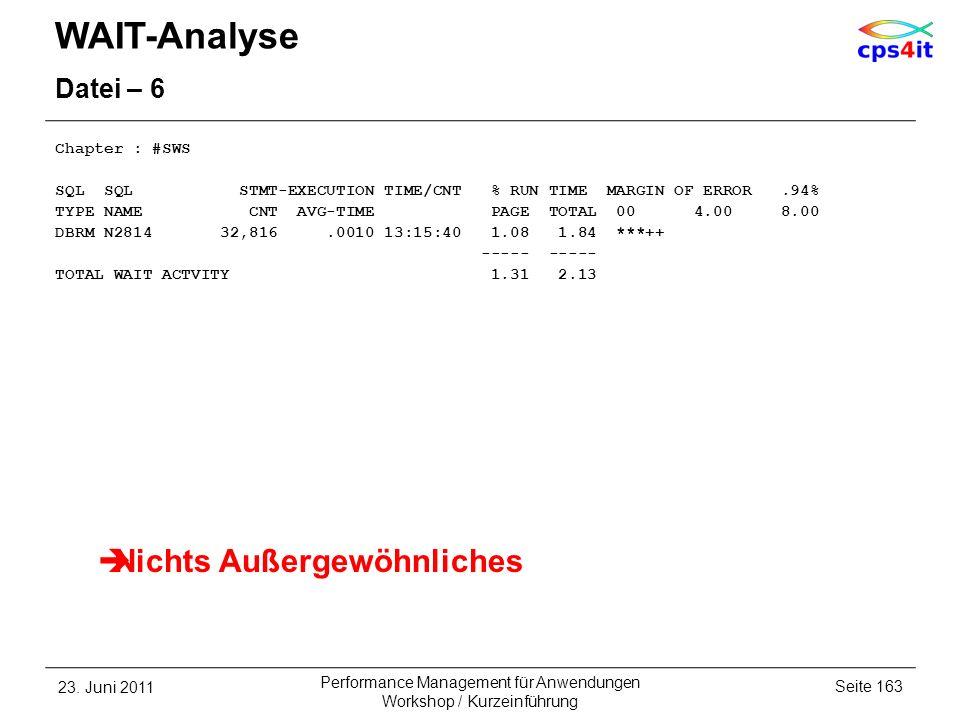 WAIT-Analyse Nichts Außergewöhnliches Datei – 6 Chapter : #SWS