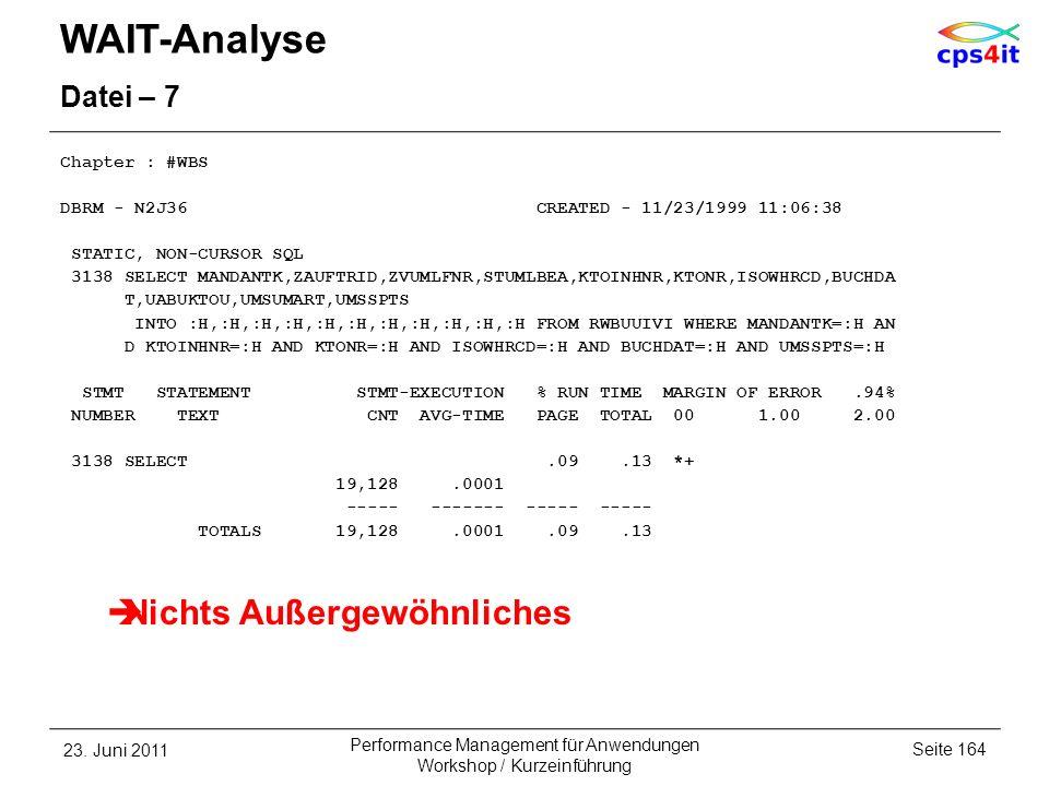 WAIT-Analyse Nichts Außergewöhnliches Datei – 7 Chapter : #WBS