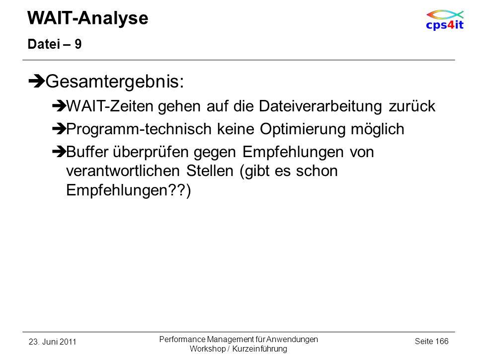 WAIT-Analyse Gesamtergebnis: