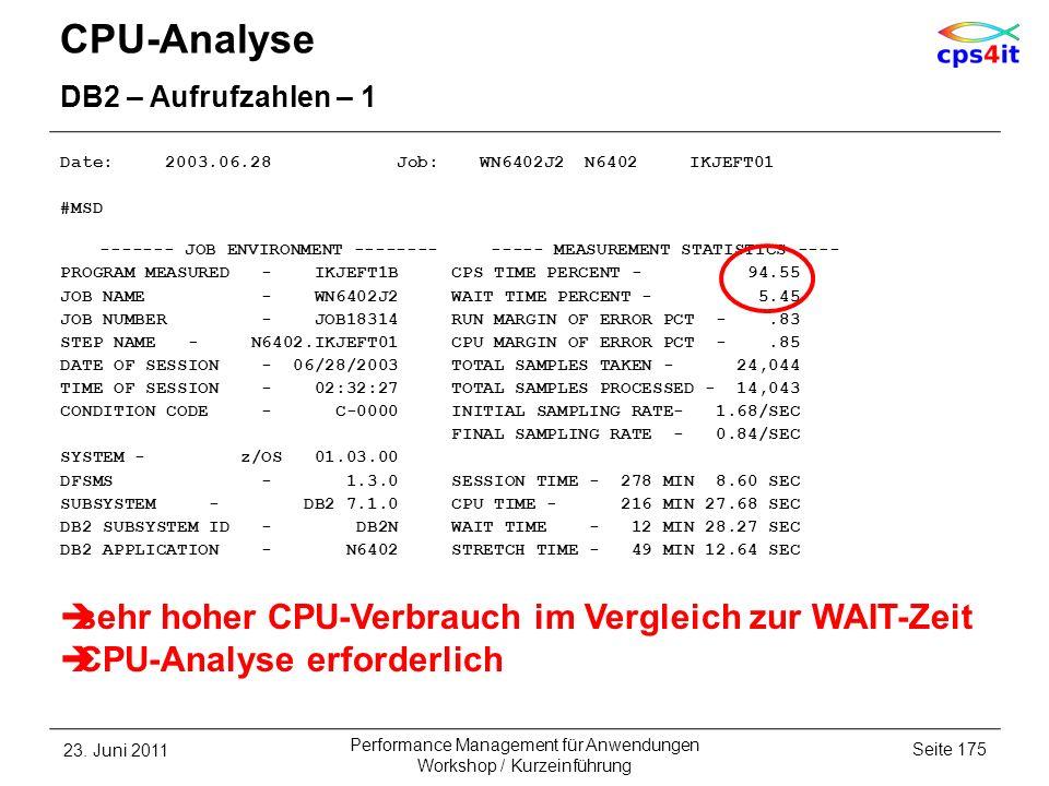 CPU-Analyse sehr hoher CPU-Verbrauch im Vergleich zur WAIT-Zeit