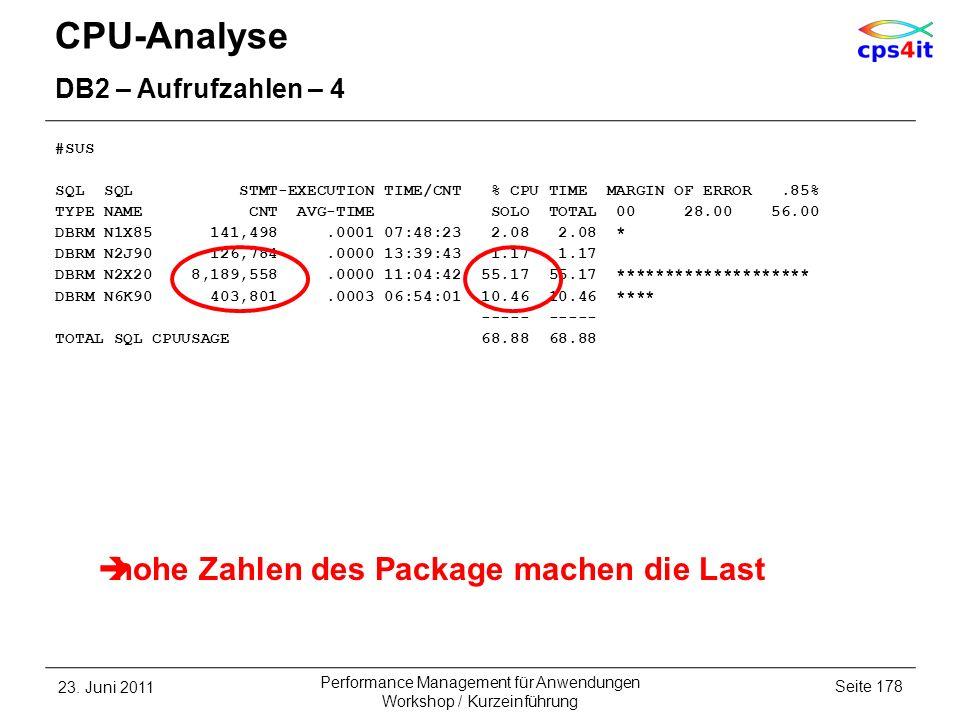 CPU-Analyse hohe Zahlen des Package machen die Last