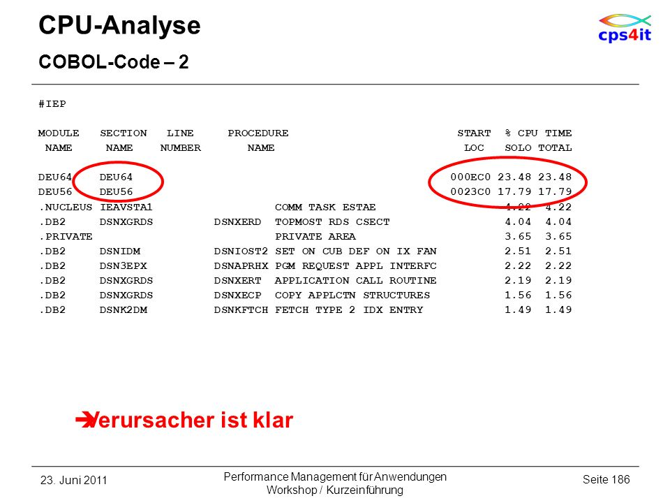 CPU-Analyse Verursacher ist klar COBOL-Code – 2 #IEP