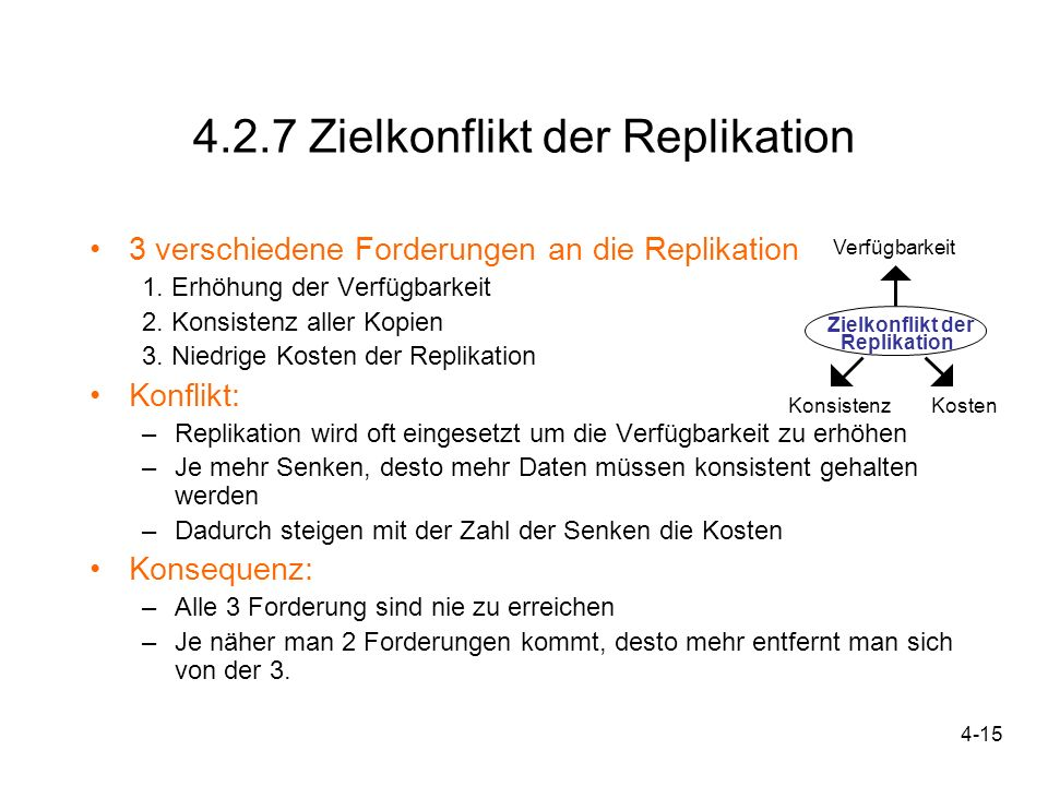 4.2.7 Zielkonflikt der Replikation