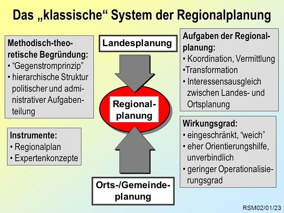 """Das """"klassische System der Regionalplanung"""