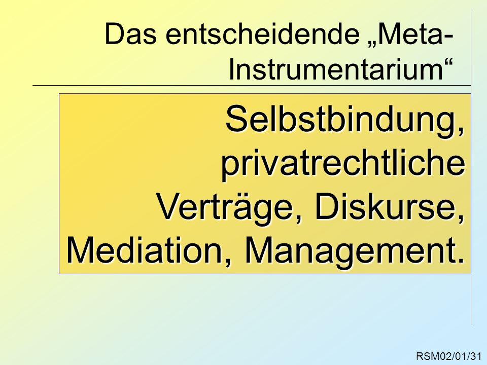 """Das entscheidende """"Meta-Instrumentarium"""