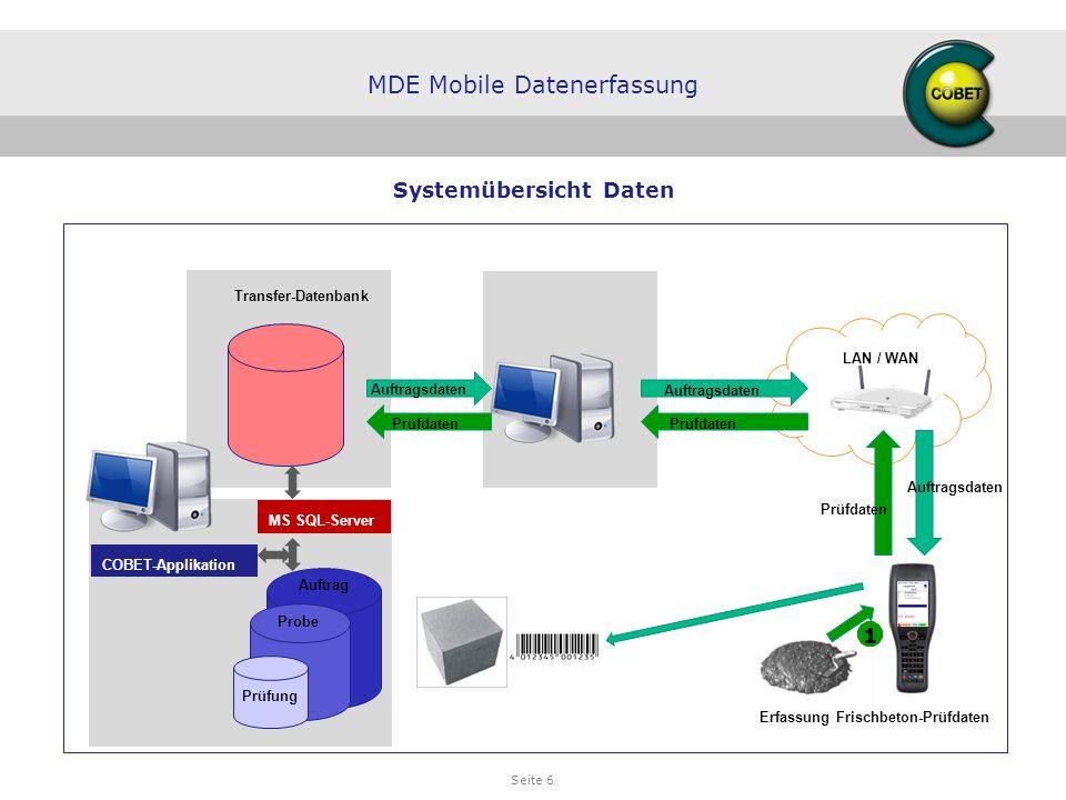 MDE Mobile Datenerfassung
