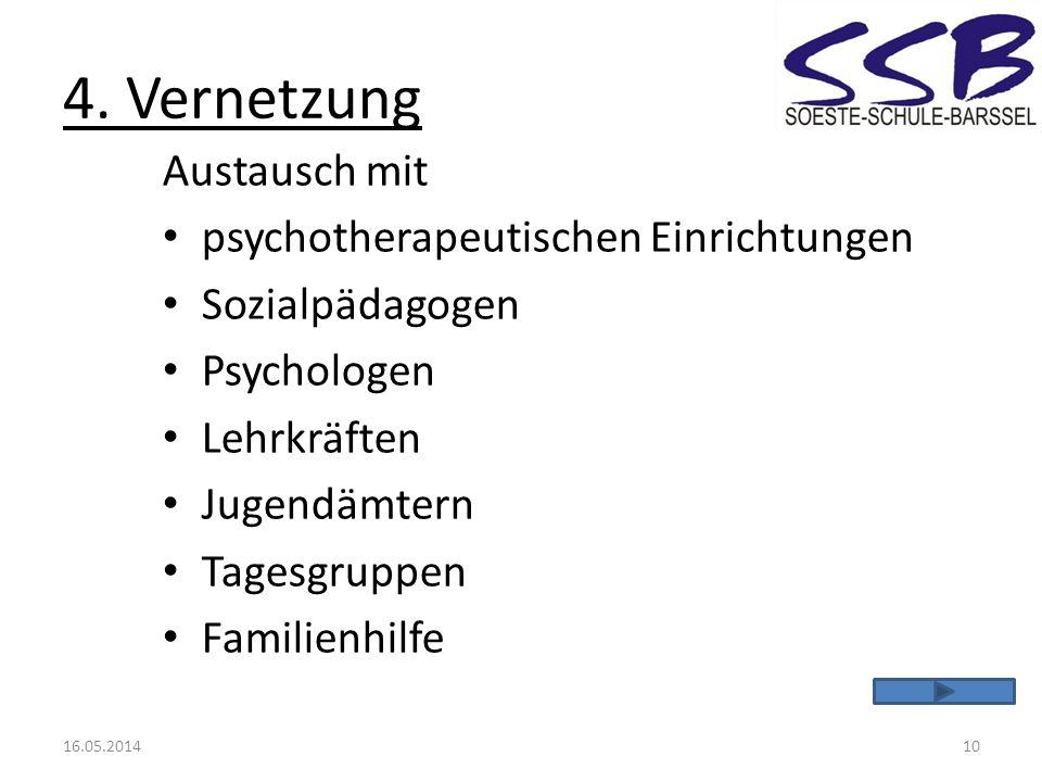 4. Vernetzung Austausch mit psychotherapeutischen Einrichtungen
