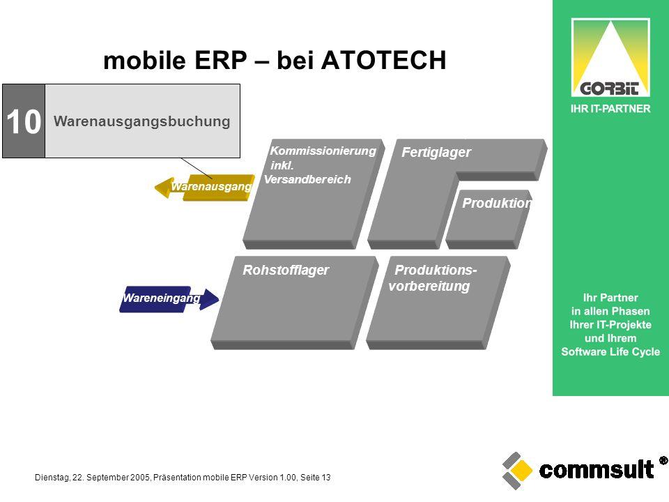 mobile ERP – bei ATOTECH