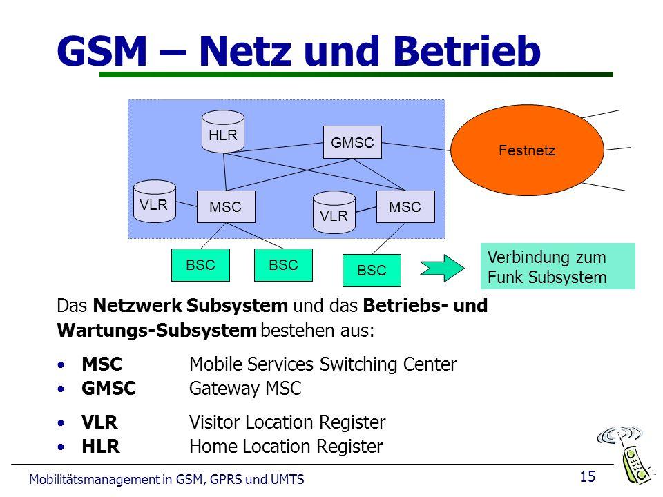 GSM – Netz und Betrieb Das Netzwerk Subsystem und das Betriebs- und
