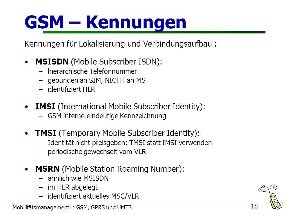GSM – Kennungen Kennungen für Lokalisierung und Verbindungsaufbau :